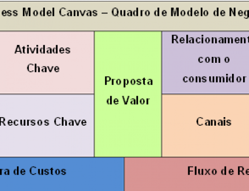 #BusinessTools 4—Business Model Canvas (Parte 2)